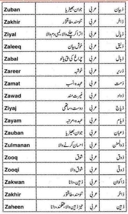 36++ Modern names for pakistani boy info